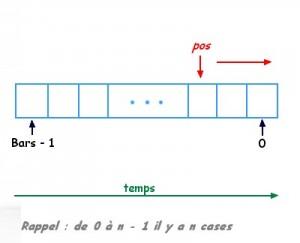 calcul indicateur mql4