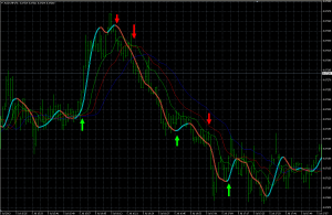 systeme trading scalping - exemple 2