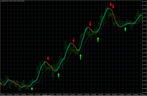 systeme trading scalping - exemple 3