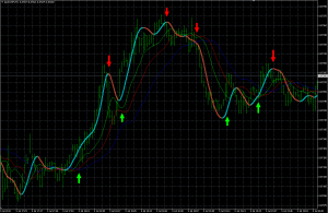systeme trading scalping exemple 1