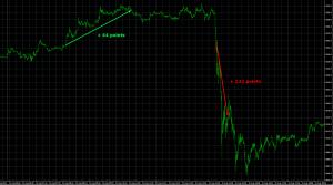 13 jours de day trading en 1