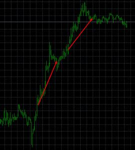 day trading séance du 26 08