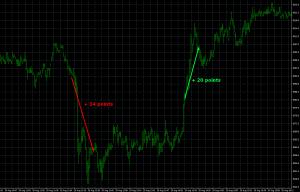 2 coups de day trading