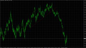 eur usd forex robot trading
