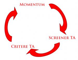 momentum critere TA