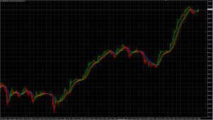 DAX 30m trading 2014 11 21