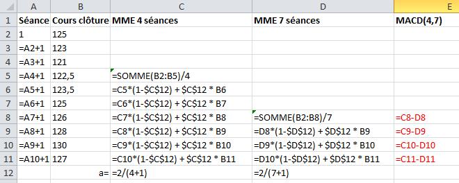 MACD formule EXCEL
