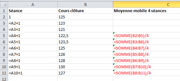 calcul moyenne mobile simple formules