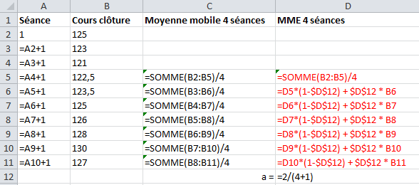 moyenne mobile exponnentielle formule Excel