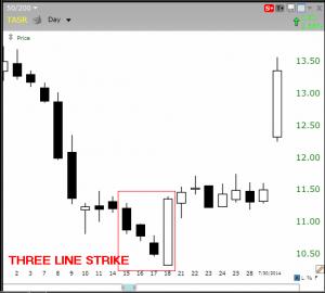 3 line strike