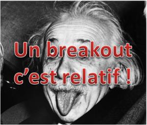 breakout chartisme