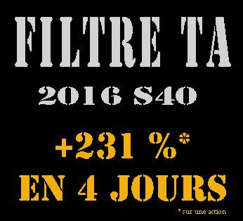 Suivi Screener TA semaine 40 2016 +231% en 4 jours