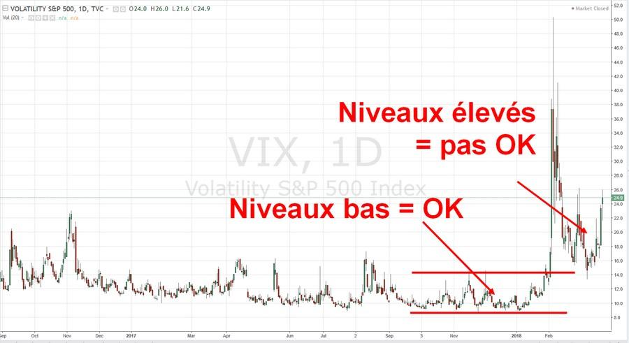 vix hausse volatilite