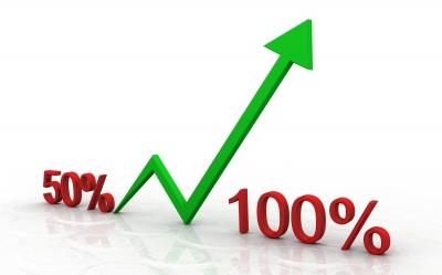 8400% de gains en bourse