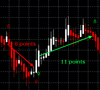 trading intraday 03