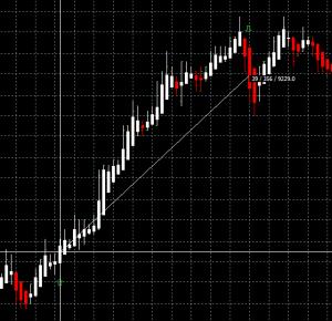 Les CFD, un outil efficace pour trader