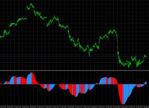 DAX Jonathan Hiel trading