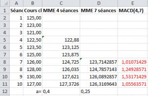 MACD calcul Excel
