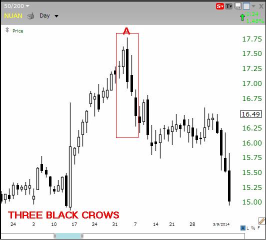pattern chandeliers japonais 3 black crows