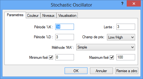 stochastique parametre metatrader