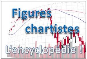 encyclopedie des figures chartistes
