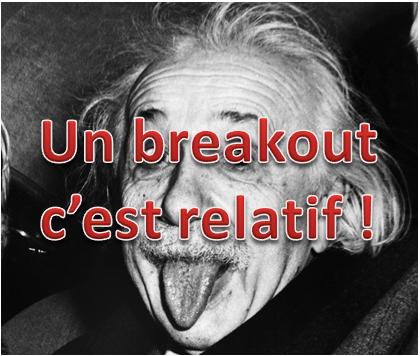 Faut-il acheter sur un breakout (chartisme) ?