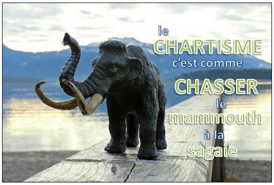 Le chartisme c'est comme chasser des mammouths à la sagaie