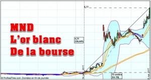MND or blanc de la bourse