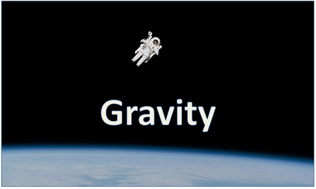 Indicateur ExtensionTA sur l'action Gravity