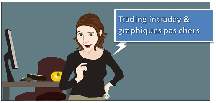 intraday graphiques temps reel pas chers