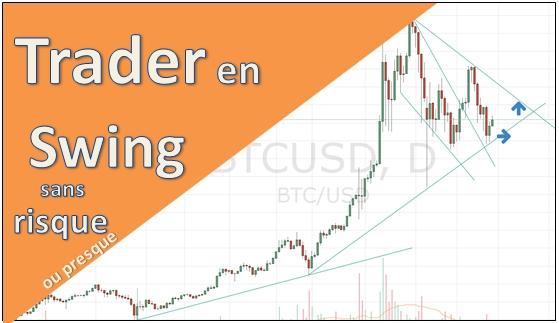 Comment trader en swing trading sans risque [vidéo]