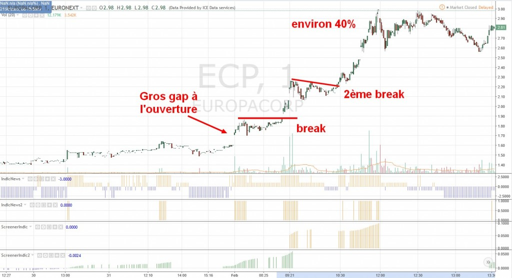 europacorp keto trading ut 1m