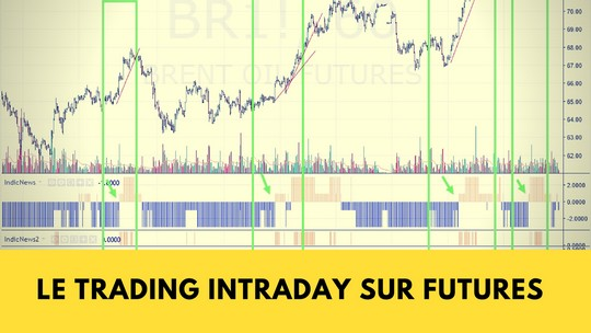 trading intraday futures