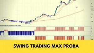 swing trading max proba momentum