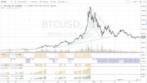 bitcoin-juillet-2018