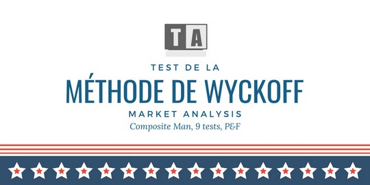 Image test methode de wyckoff