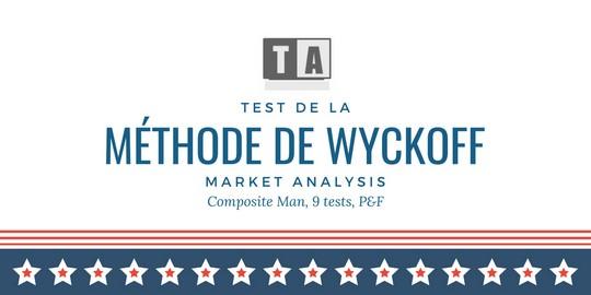Méthode de Wyckoff Market Analysis : test et avis éclairé