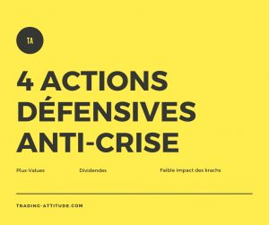 4 actions defensives anti-crise