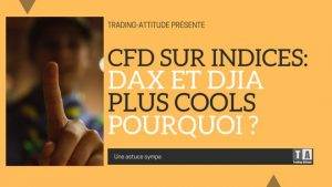 CFD sur indices