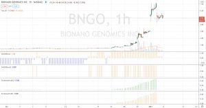 bionano-genomics-20210105