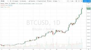 bitcoin 20210103