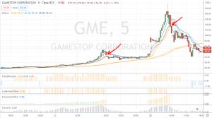 gamestop-5m