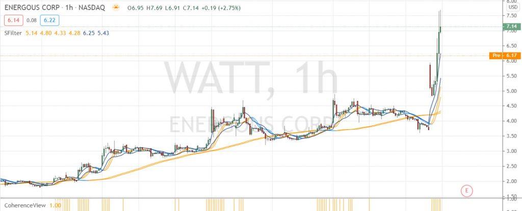 watt coherenceview 1h