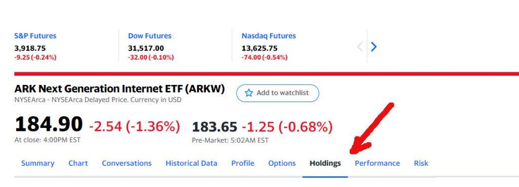 Page de composition de l'ETF sur Yahoo Finance