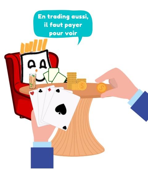 Stop loss poker payer pour voir