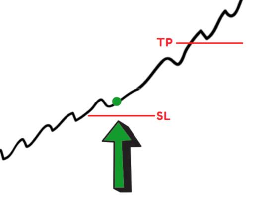 Définition du target price