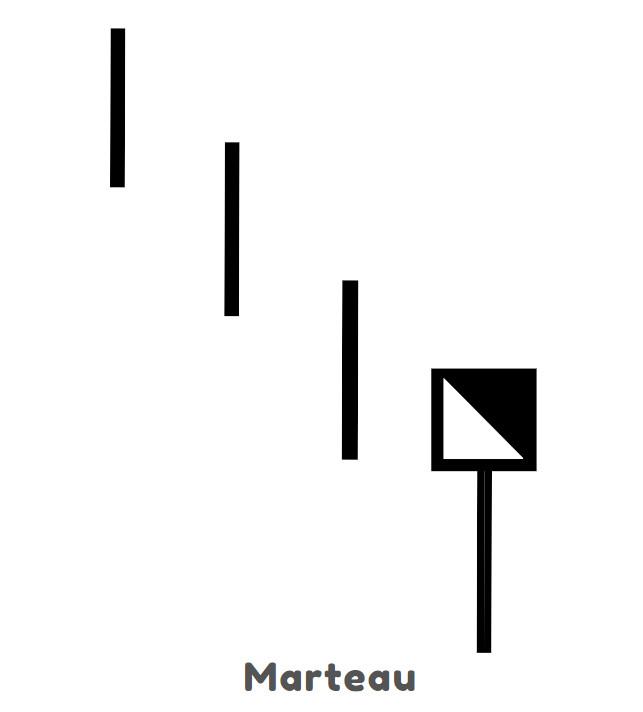 structure marteau pattern chandeliers japonais